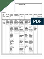 Curriculum Map 2nd Quarter Lesson 6