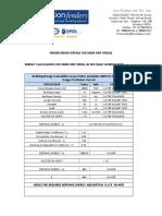 dual cone fender900_specification.pdf