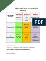 PORTUGAL PLANO ESTRATEGICO MEDIO
