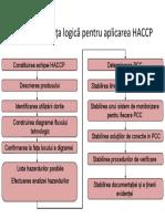 pasi HACCP.pptx