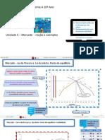 Unidade 5 -Preços e Mercados (Gráfico)
