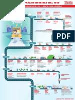 Como conducir con climatologia adversa - febrero.pdf