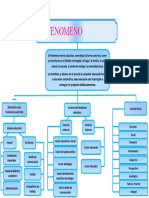 EL  FENOMENO EDUCATIVO