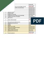 cronograma DMZ.xlsx