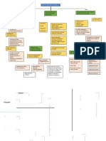 mapa conceptual ev 1