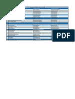 correos gobierno de moquegua