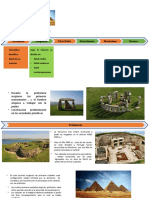 Etapas de la arquitectura pre y antig