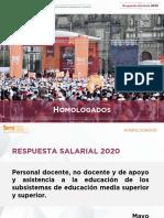 02_homologados_respuesta_salarial_2020