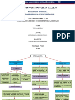 MAPA CONCEPTUAL DE ÉTICA LABORAL-MUÑOZ SILVA EDINSON FELIPE-TALLER DE COMPETENCIAS LABORALES
