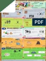 ADA 3_#3_DPE_Infografía