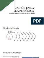 UBICACIÓN EN LA TABLA PERIÓDICA.pptx