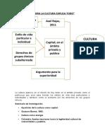 AHORA-LA-CULTURA-EXPLICA-TODOtercera-lectura.docx