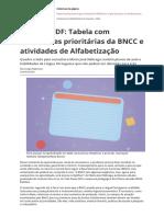 baixe-o-pdf-tabela-com-habilidades-prioritarias-da-bncc-e-atividades-de-alfabetizacao