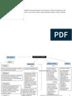 Actividad 1 (PSC_U1_A1_JMBH)
