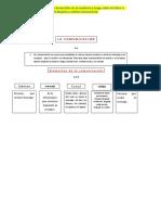 LA COMUNICACIÓN - Actividad II y III(3)