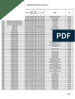 COMISIONES-DE-UN-PERIODO-1-2020-ANUAL-2020-v20.01