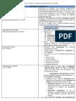 CLASSIFICAÇAO DA DESPESA PÚBLICA ORÇAMENTARIA LEI 4320 E PORTARIA 163
