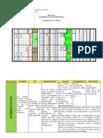 Coyo Cutipa Cristhian Alexis - Interpretacion registros.pdf