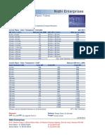 Nidhi - Acrylic Pipe Price List Jan 2015 (4).pdf