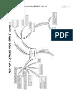 553CBSE 12 Boilogy Mind Map.pdf