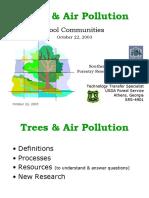 Trees Air Polution