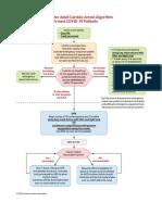 AlgorithmBLS_Adult_CACOVID_200406.pdf.pdf