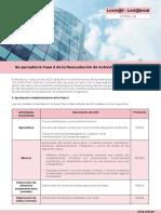 Se-aprueba-la-Fase-2-de-la-Reanudación-de-Actividades-Económicas-1