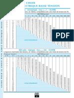 Guide-Choix-Cable-Electrique.pdf