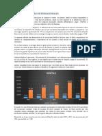 ANÁLISIS COMPAÑÍAS INTERNACIONALES