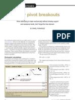 Daily Pivot Breakouts