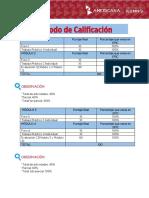 Metodo de calificación.pdf