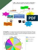 Microsoft PowerPoint - TRABAJO SENA  Inteligencia Emocional - Rueda de la vida