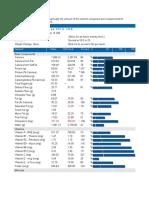 Bar Graph Report.doc