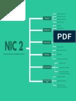 NIC 2, Mapa Conceptual