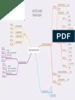 Mapa wwan