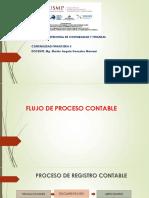 SESION PARTIDA DOBLE (1)