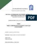 Tabla de equipos con flujo estacionario.pdf