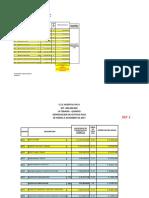 Depreciacion ENE-DIC 2017