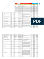 Planilha Inteligente Gestão SST 2019-2020