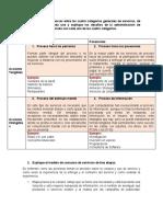 434055971-Aclare-Las-Diferencias-Entre-Las-Cuatro-Categorias-Generales-de-Servicios.docx