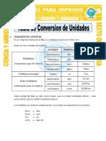 Ficha-Tabla-de-Conversion-de-Unidades-para-Sexto-de-Primaria