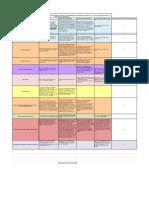 Programa adaptado al cronograma - 1° parte
