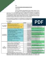 proyecto dov (1)