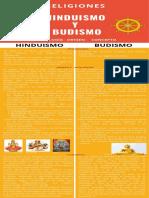 HINDUISMO BUDISMO