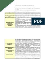 Guía para el llenado de la Contextualización Paradigmática
