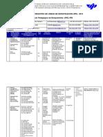 catalogo Líneas de investigación UPEL 2019