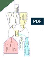 Processo e Artefatos.pdf