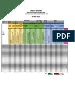 PROGRESS-CHART-DRM-NC-II-1.xlsx