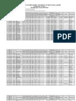 University of the Punjab , Lahore BS (Philosophy) General Merit List-637056673618120923_2.pdf