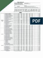 TESDA Circular No. 065-2020.pdf